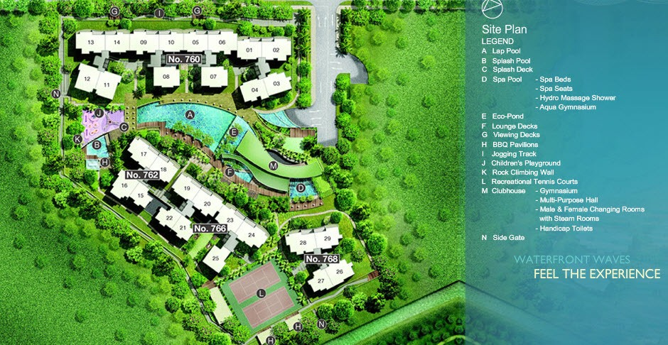 Waterfront Waves - Site Layout